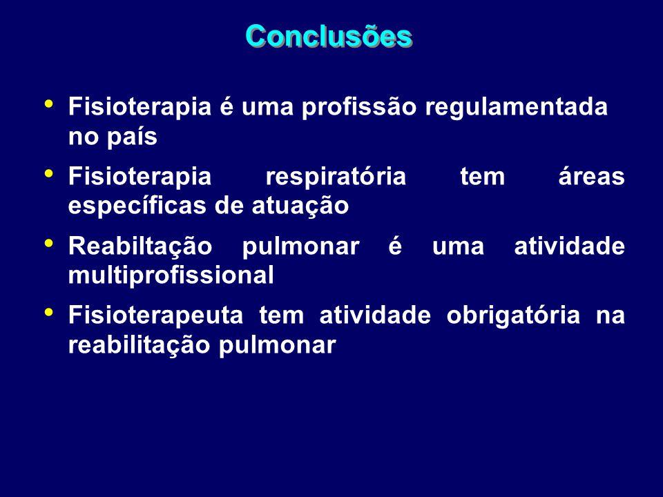 Conclusões Fisioterapia é uma profissão regulamentada no país