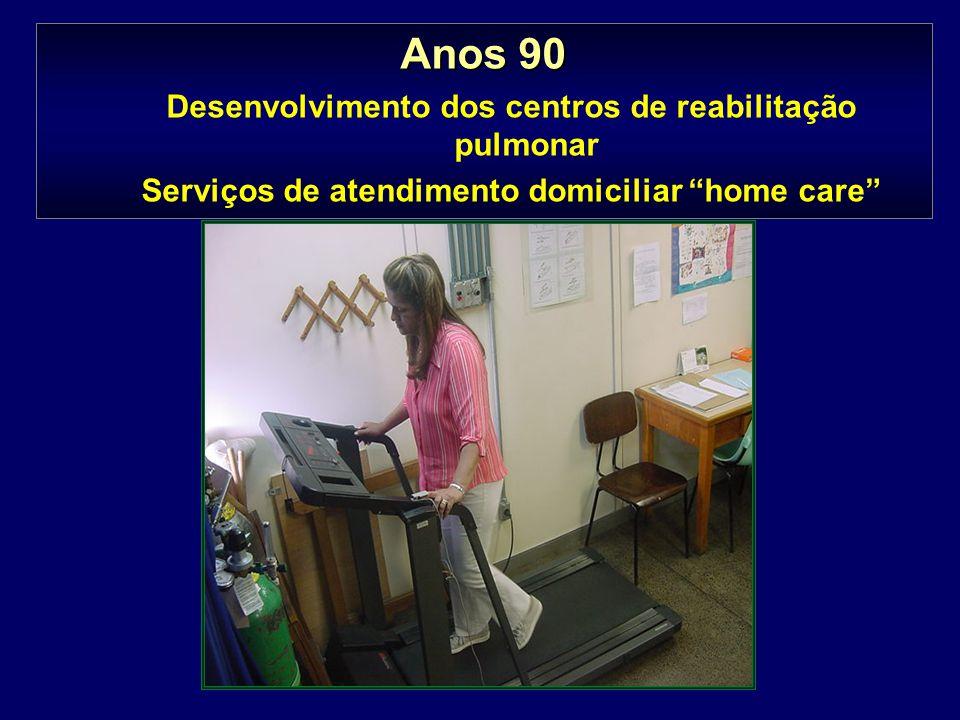 Anos 90 Desenvolvimento dos centros de reabilitação pulmonar
