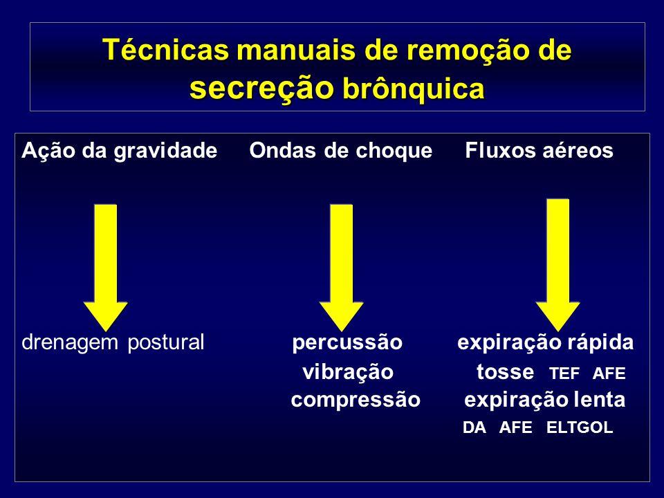 Técnicas manuais de remoção de secreção brônquica