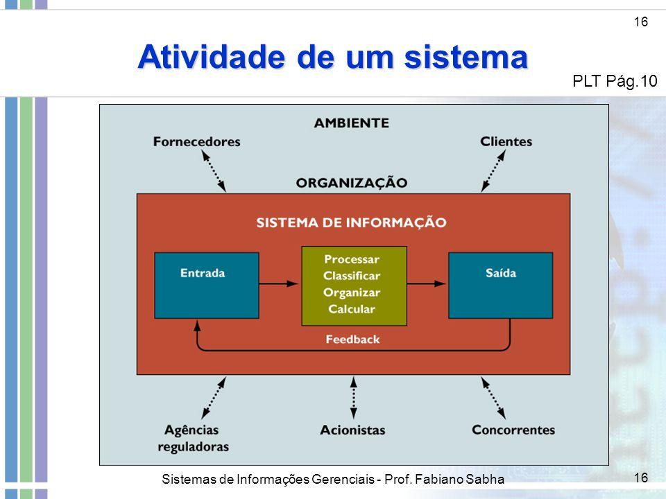 Atividade de um sistema