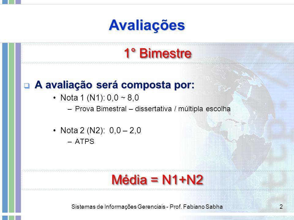 Avaliações 1° Bimestre Média = N1+N2 A avaliação será composta por: