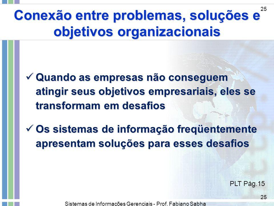 Conexão entre problemas, soluções e objetivos organizacionais