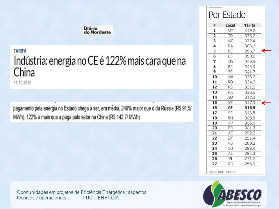 Oportunidades em projetos de Eficiência Energética ; aspectos técnicos e operacionais .
