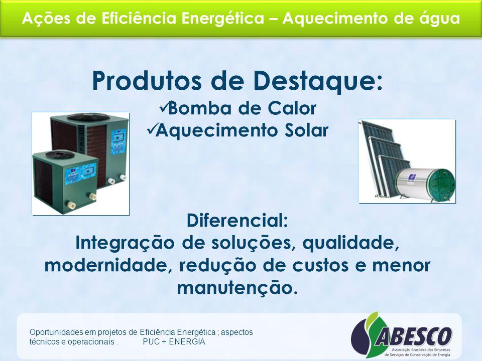 Ações de Eficiência Energética – Aquecimento de água