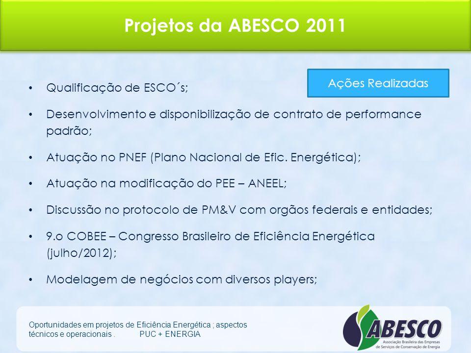 Projetos da ABESCO 2011 Ações Realizadas Qualificação de ESCO´s;