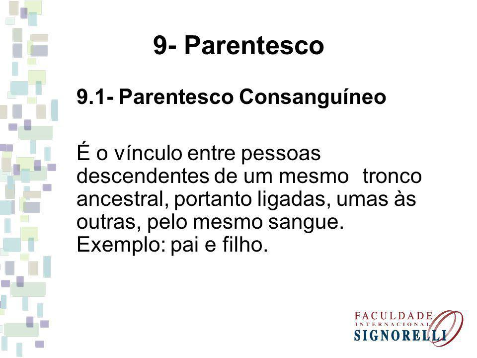 9- Parentesco 9.1- Parentesco Consanguíneo