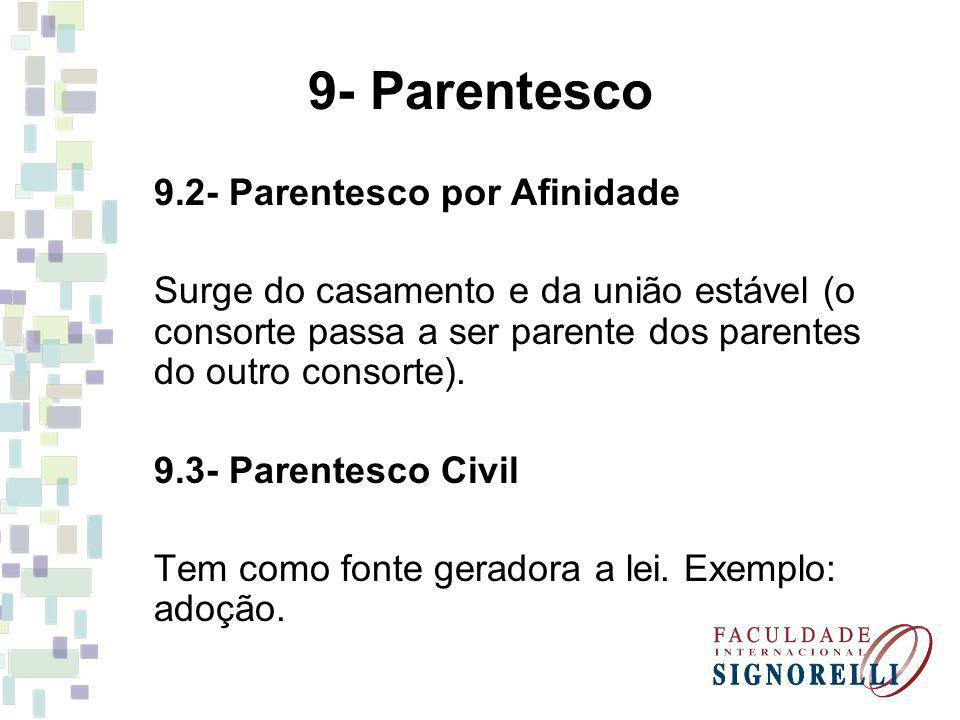 9- Parentesco 9.2- Parentesco por Afinidade