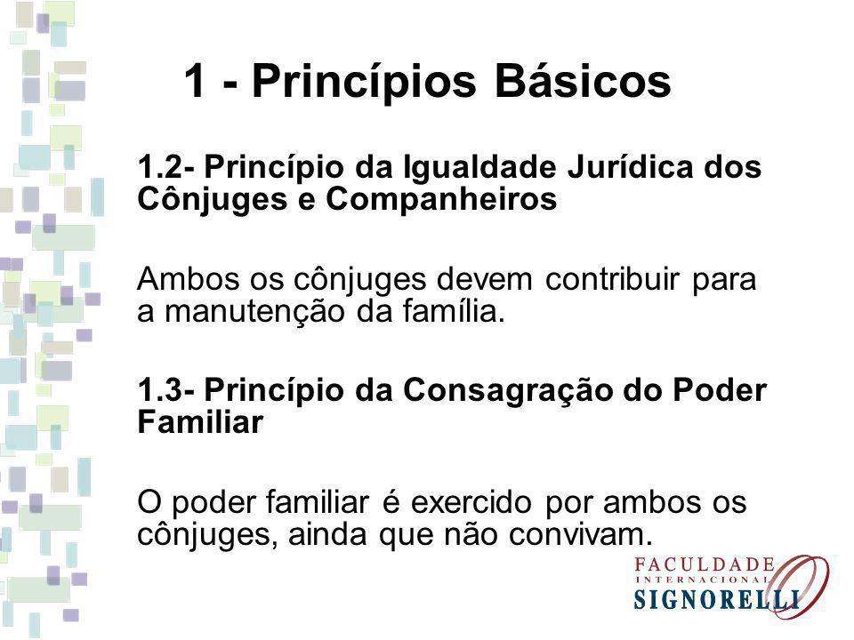 1 - Princípios Básicos 1.2- Princípio da Igualdade Jurídica dos Cônjuges e Companheiros.