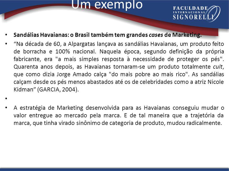 Um exemplo Sandálias Havaianas: o Brasil também tem grandes cases de Marketing.