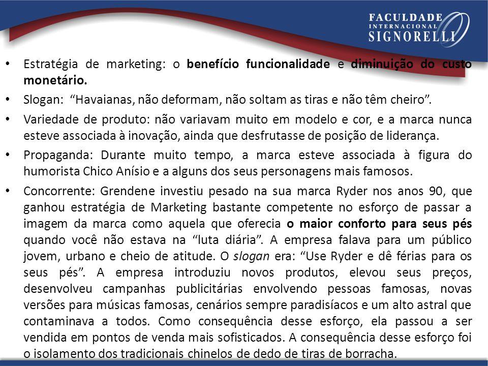 Estratégia de marketing: o benefício funcionalidade e diminuição do custo monetário.