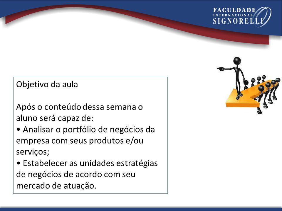Objetivo da aula Após o conteúdo dessa semana o aluno será capaz de: • Analisar o portfólio de negócios da empresa com seus produtos e/ou serviços;