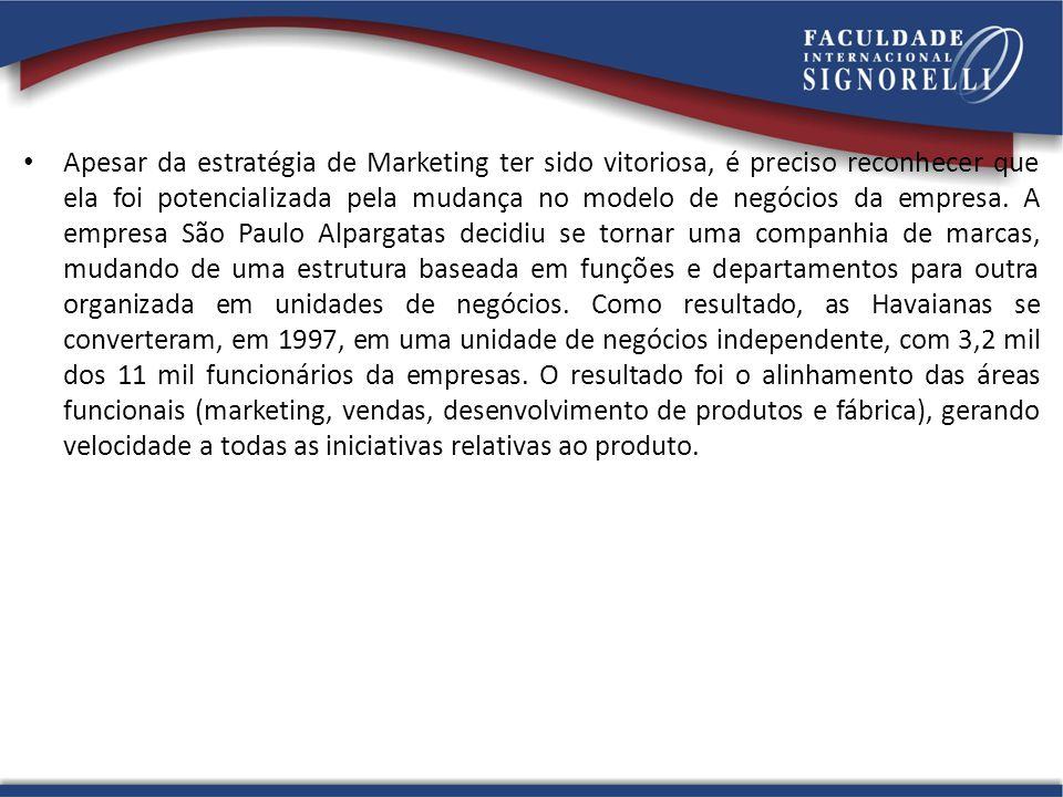 Apesar da estratégia de Marketing ter sido vitoriosa, é preciso reconhecer que ela foi potencializada pela mudança no modelo de negócios da empresa.