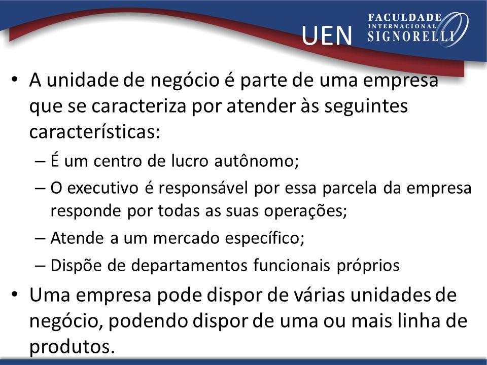 UEN A unidade de negócio é parte de uma empresa que se caracteriza por atender às seguintes características: