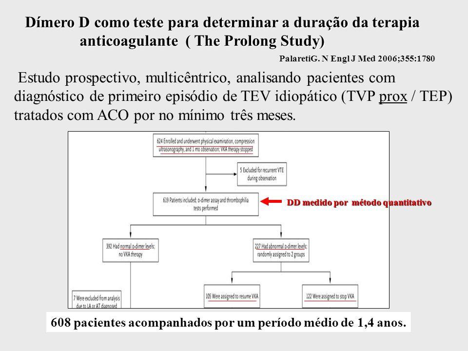 Dímero D como teste para determinar a duração da terapia
