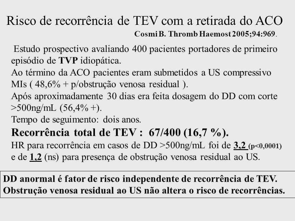 Risco de recorrência de TEV com a retirada do ACO