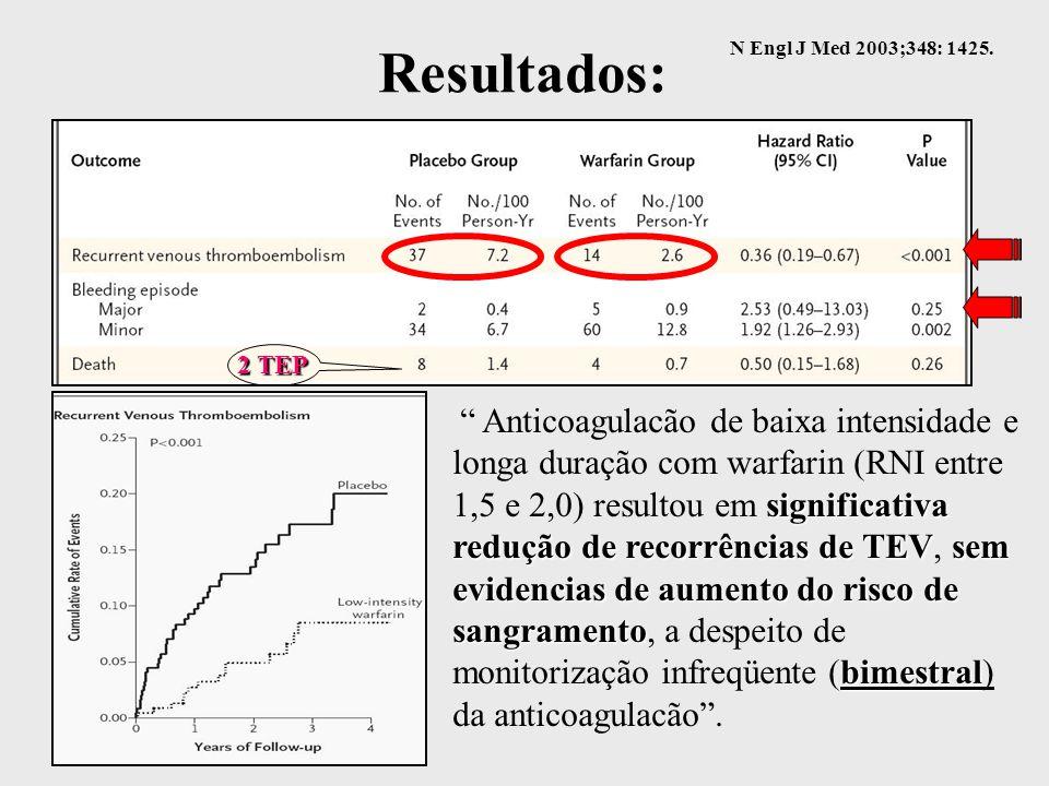 Resultados: N Engl J Med 2003;348: 1425. 2 TEP.