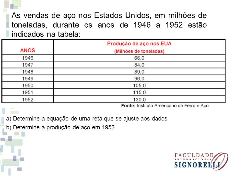 As vendas de aço nos Estados Unidos, em milhões de toneladas, durante os anos de 1946 a 1952 estão indicados na tabela: