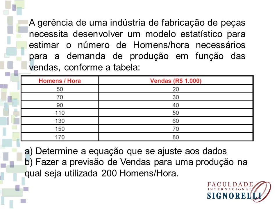 A gerência de uma indústria de fabricação de peças necessita desenvolver um modelo estatístico para estimar o número de Homens/hora necessários para a demanda de produção em função das vendas, conforme a tabela: