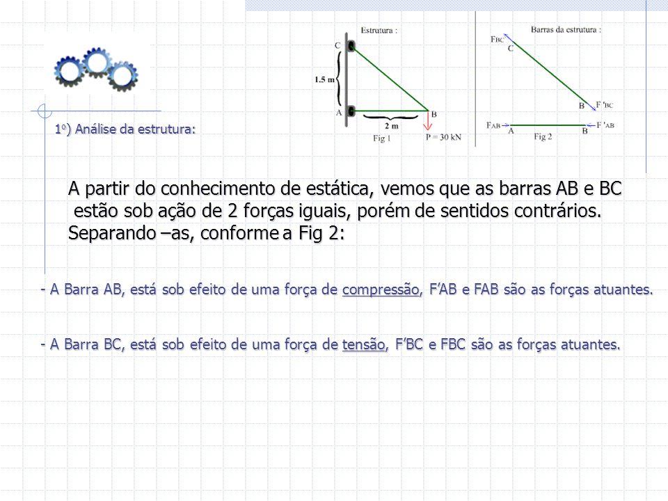 A partir do conhecimento de estática, vemos que as barras AB e BC
