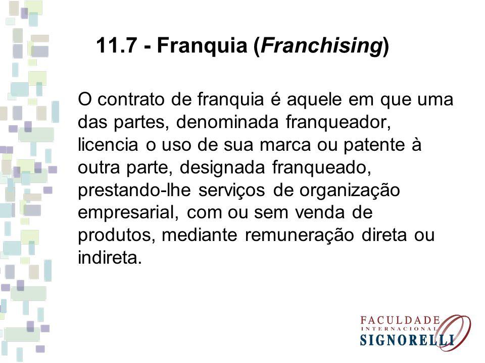 11.7 - Franquia (Franchising)