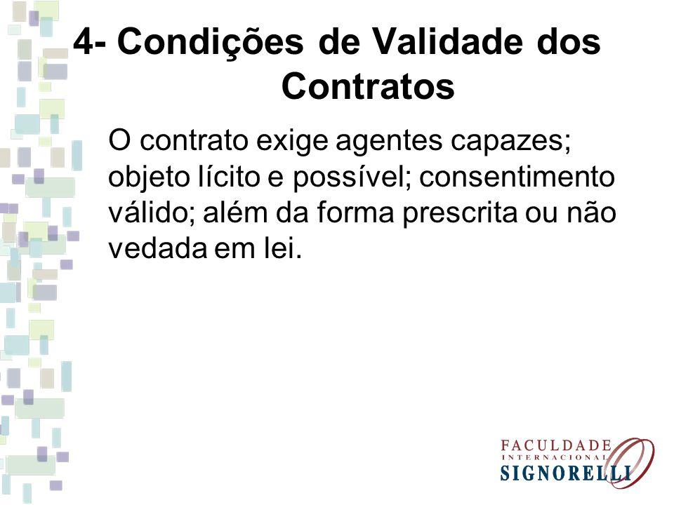 4- Condições de Validade dos Contratos