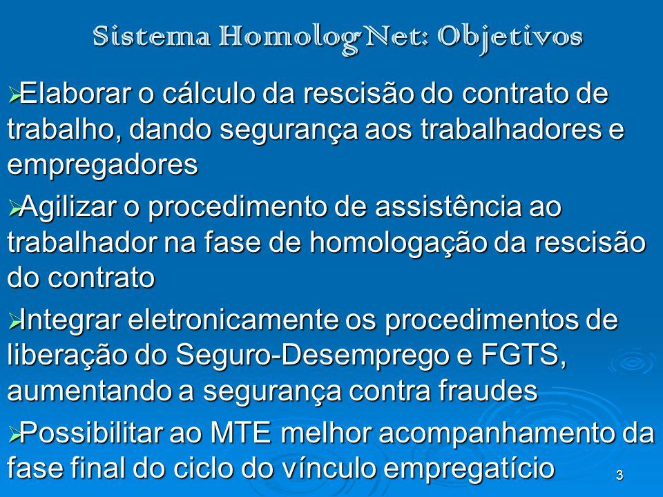 Sistema HomologNet: Objetivos
