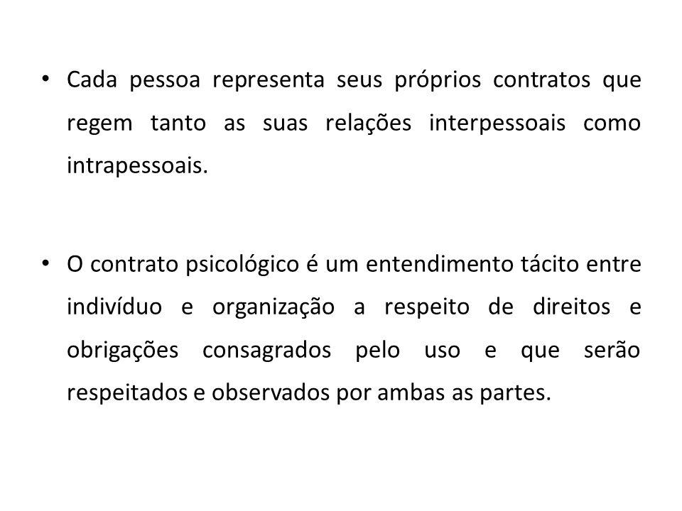 Cada pessoa representa seus próprios contratos que regem tanto as suas relações interpessoais como intrapessoais.