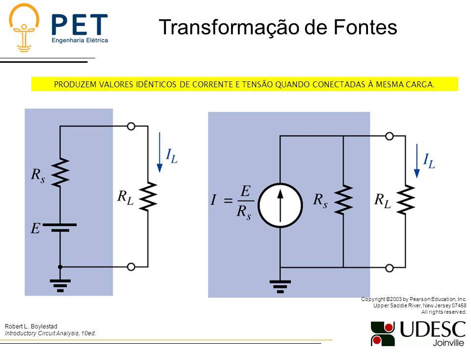 Transformação de Fontes