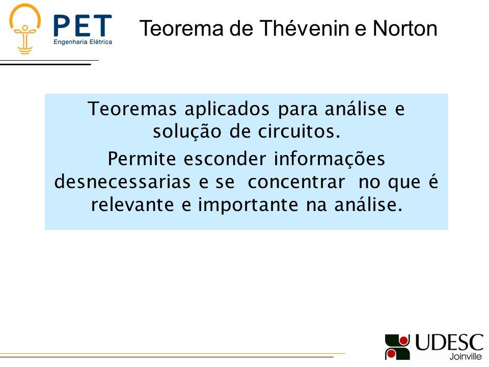 Teorema de Thévenin e Norton