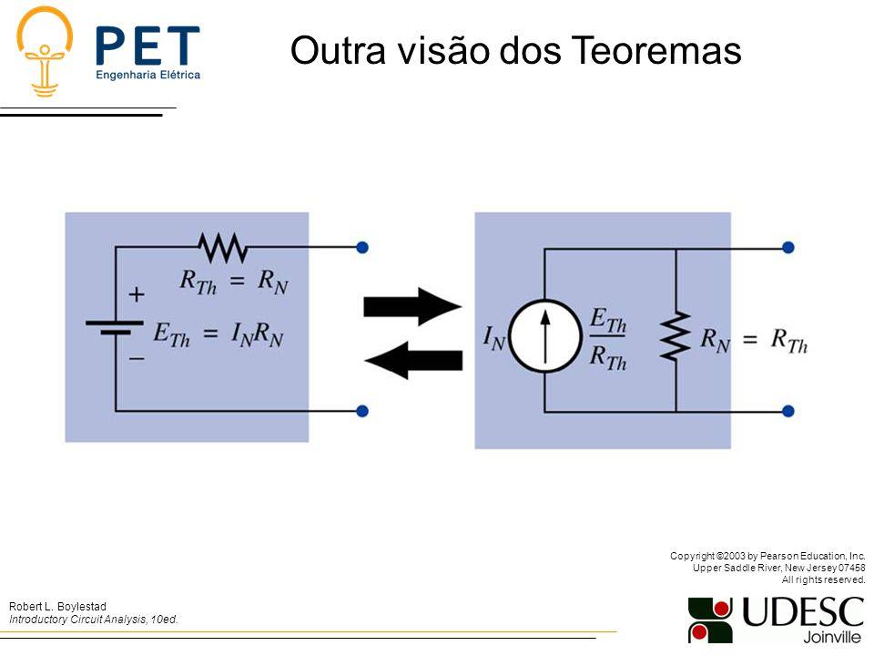Outra visão dos Teoremas