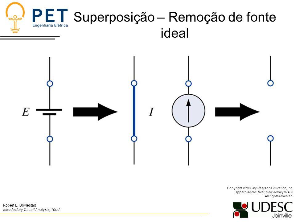 Superposição – Remoção de fonte ideal