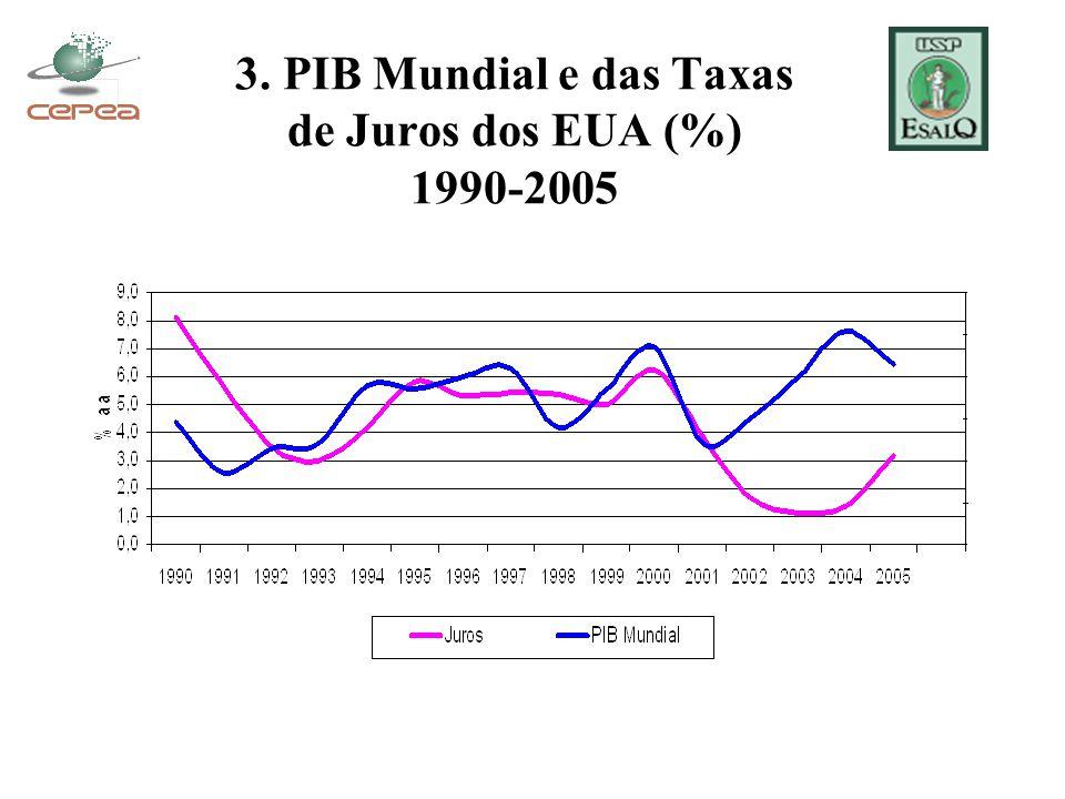 3. PIB Mundial e das Taxas de Juros dos EUA (%) 1990-2005