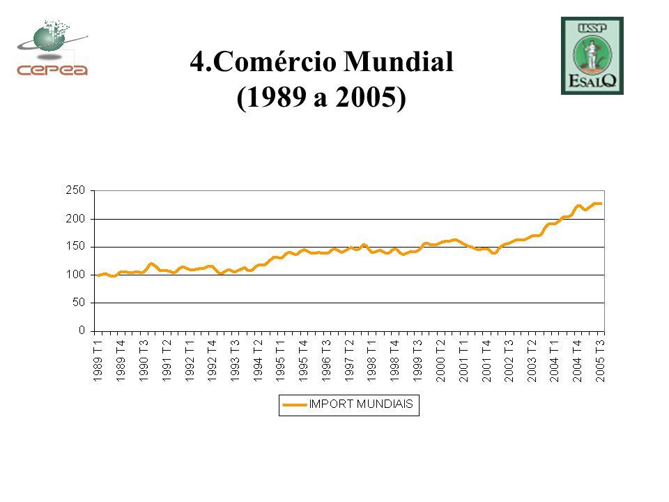 4.Comércio Mundial (1989 a 2005)