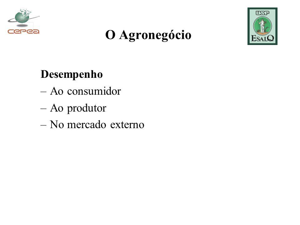O Agronegócio Desempenho Ao consumidor Ao produtor No mercado externo