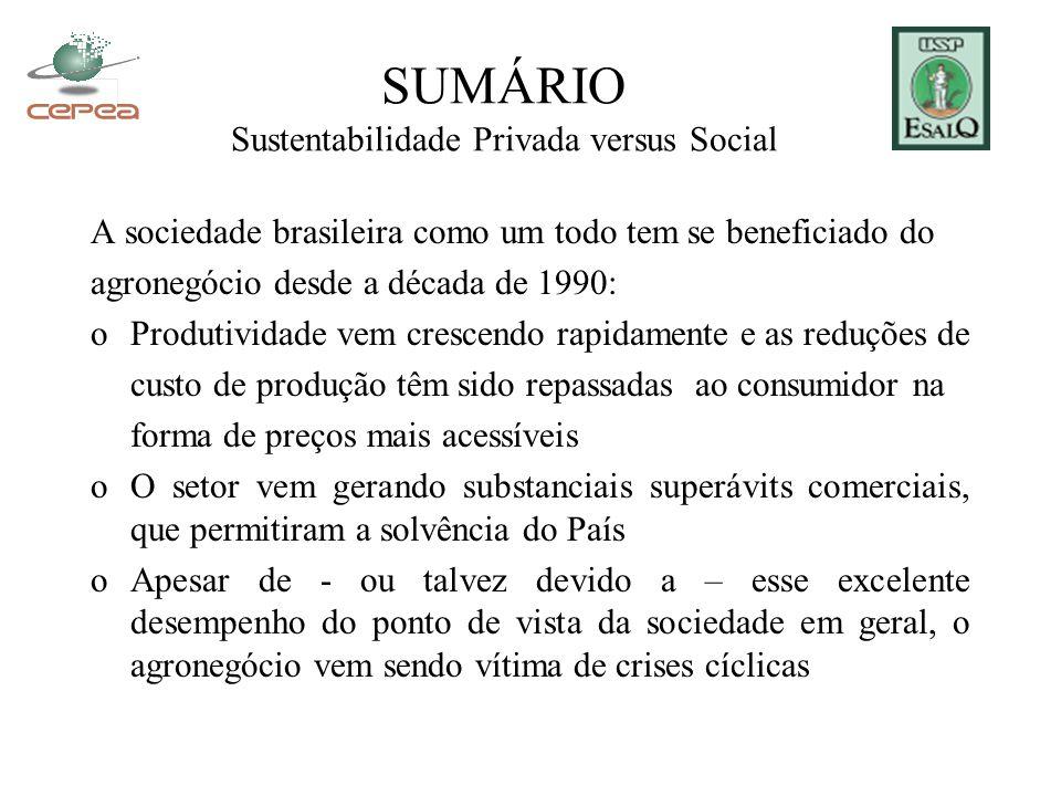 SUMÁRIO Sustentabilidade Privada versus Social