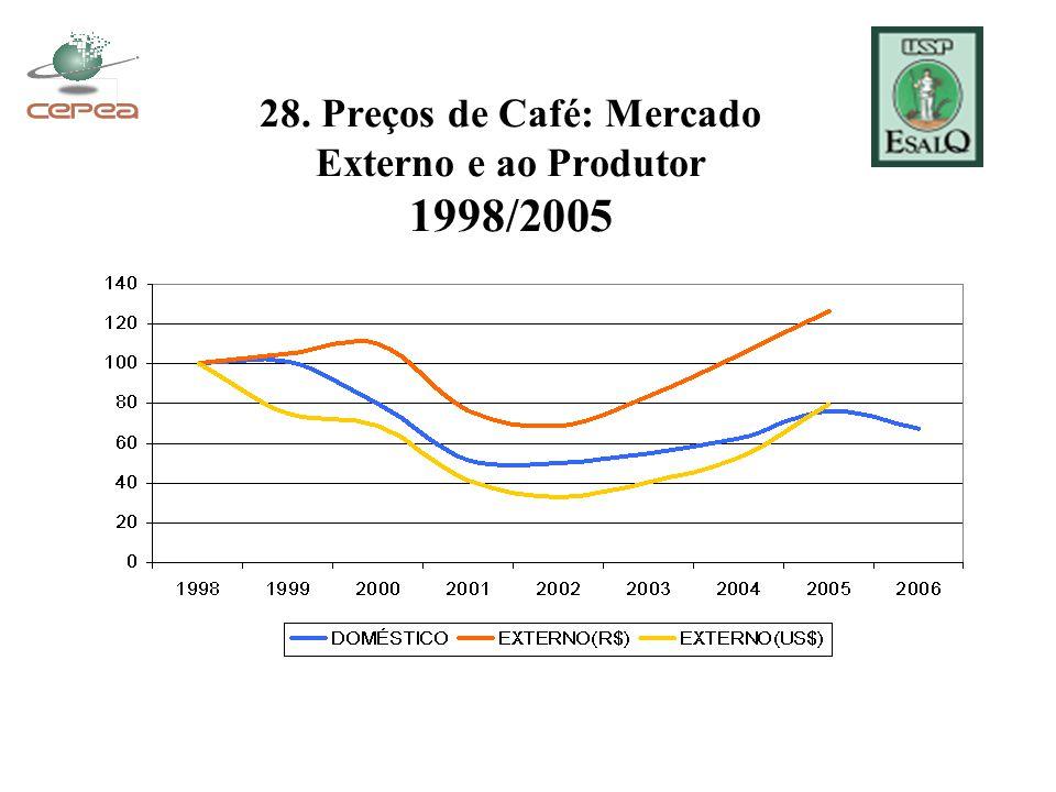 28. Preços de Café: Mercado Externo e ao Produtor 1998/2005
