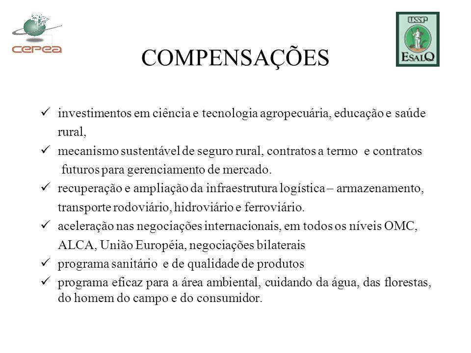 COMPENSAÇÕES investimentos em ciência e tecnologia agropecuária, educação e saúde. rural,