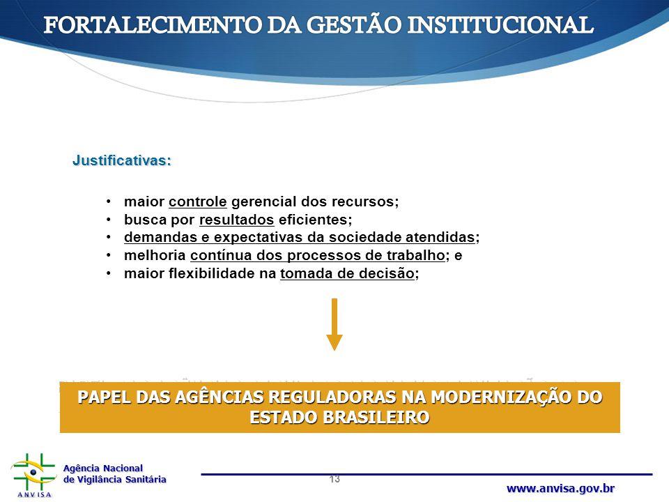 FORTALECIMENTO DA GESTÃO INSTITUCIONAL