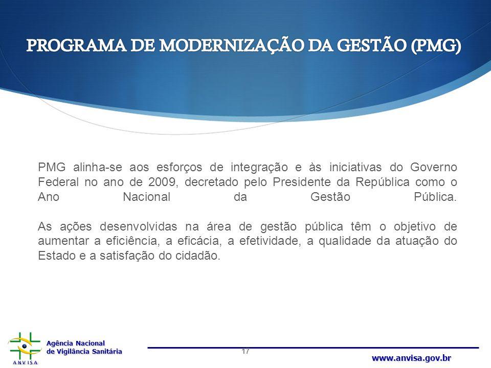 PROGRAMA DE MODERNIZAÇÃO DA GESTÃO (PMG)