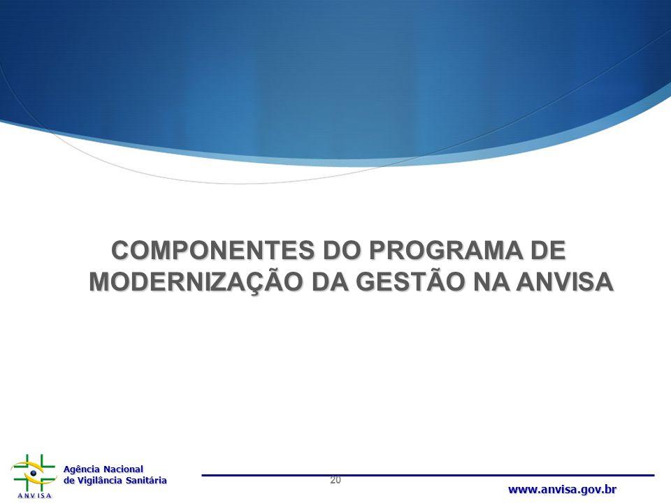 COMPONENTES DO PROGRAMA DE MODERNIZAÇÃO DA GESTÃO NA ANVISA