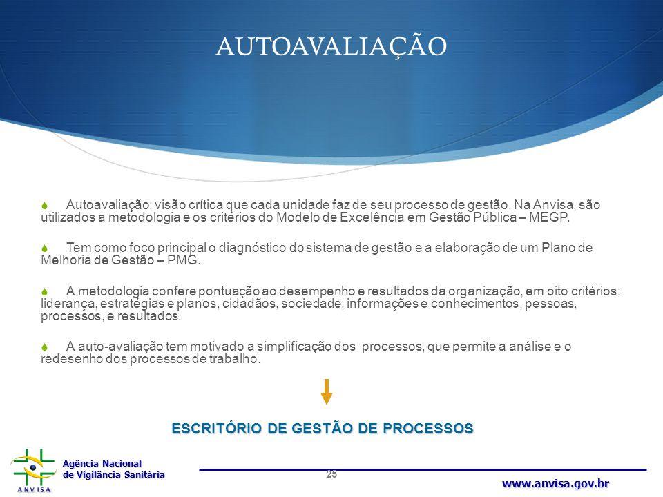 AUTOAVALIAÇÃO ESCRITÓRIO DE GESTÃO DE PROCESSOS