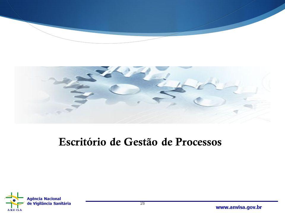 Escritório de Gestão de Processos