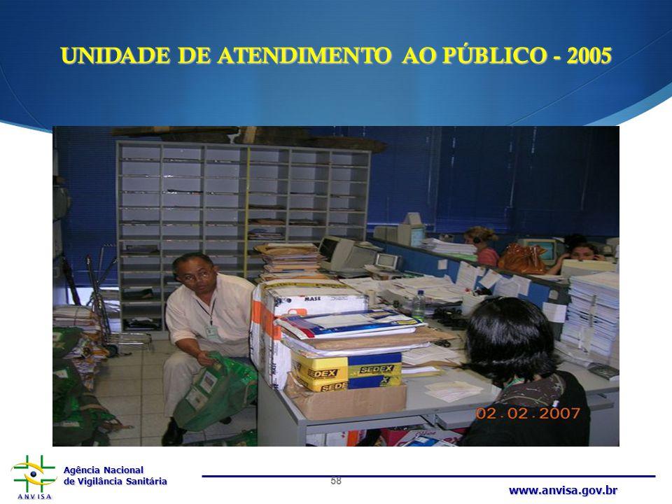 UNIDADE DE ATENDIMENTO AO PÚBLICO - 2005