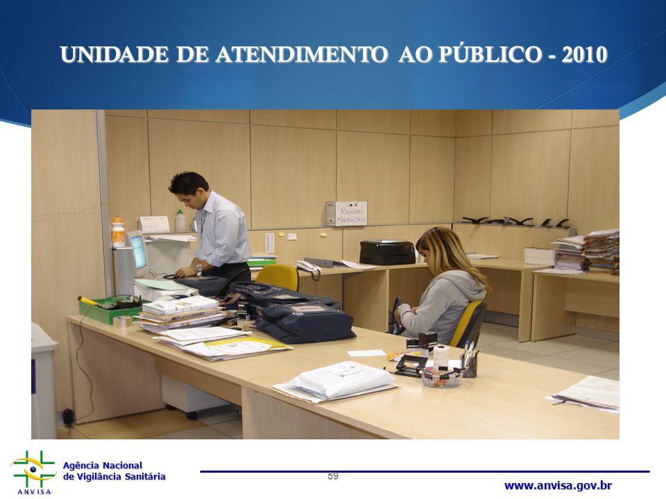 UNIDADE DE ATENDIMENTO AO PÚBLICO - 2010