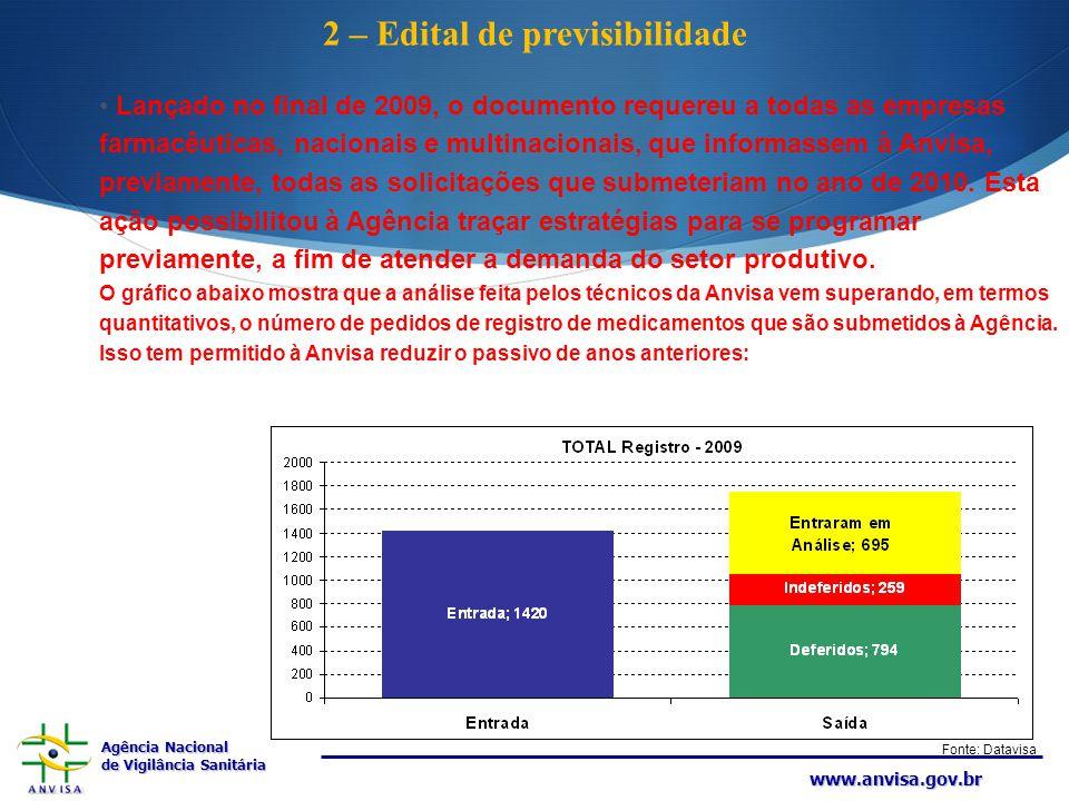 2 – Edital de previsibilidade