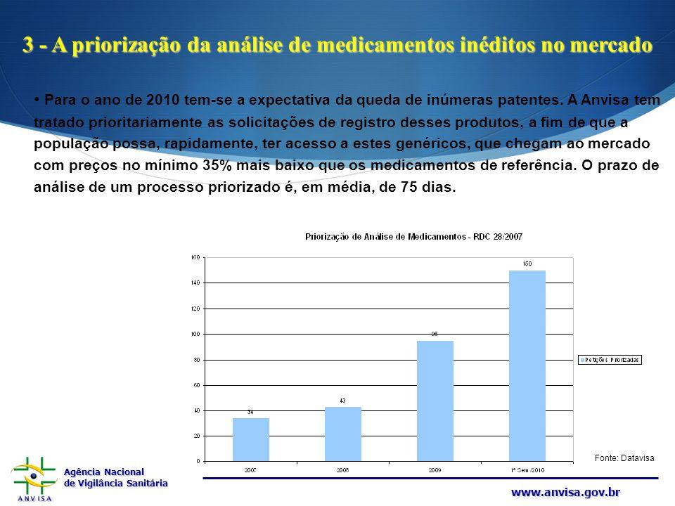 3 - A priorização da análise de medicamentos inéditos no mercado