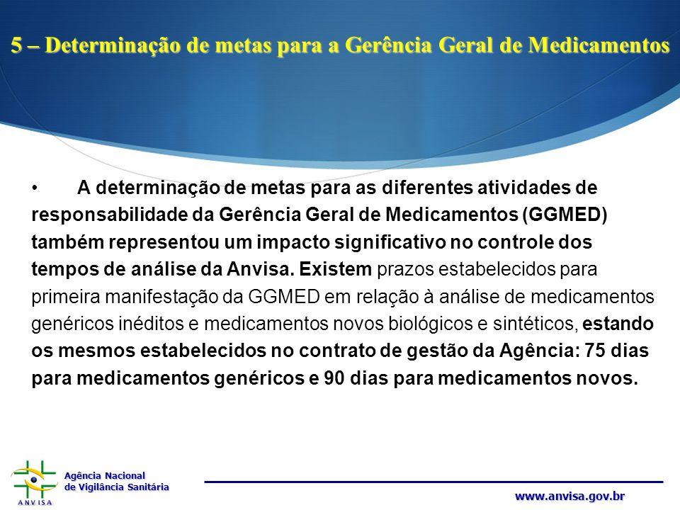 5 – Determinação de metas para a Gerência Geral de Medicamentos