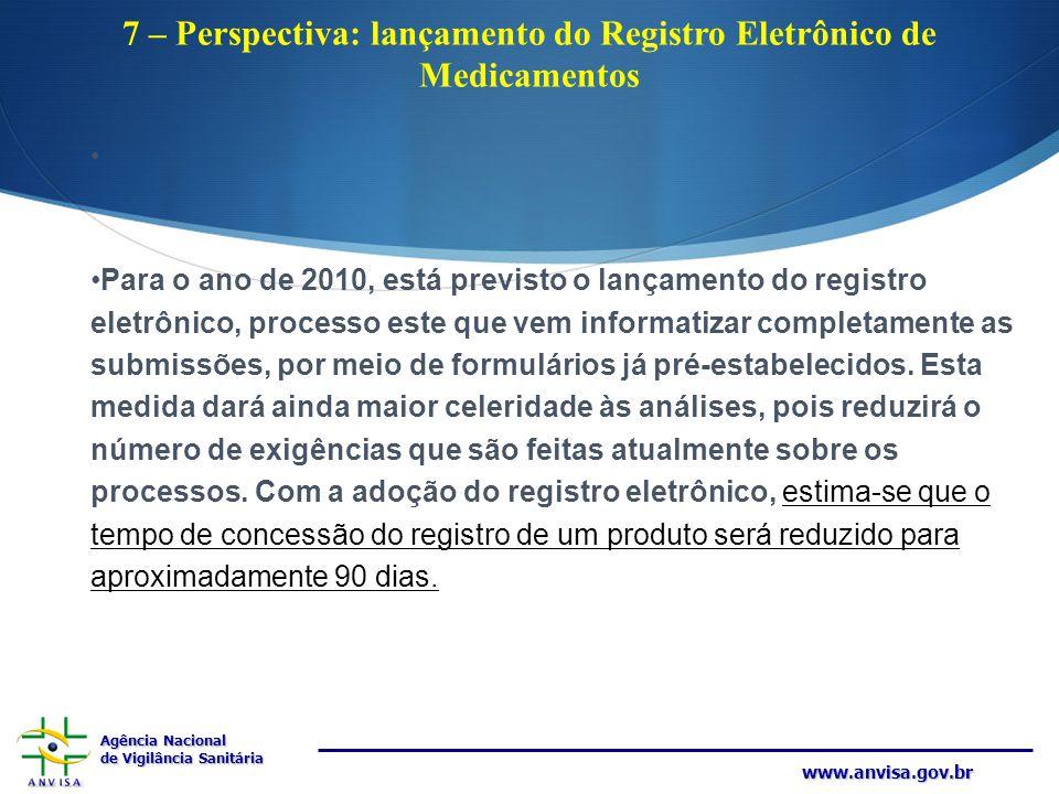 7 – Perspectiva: lançamento do Registro Eletrônico de Medicamentos