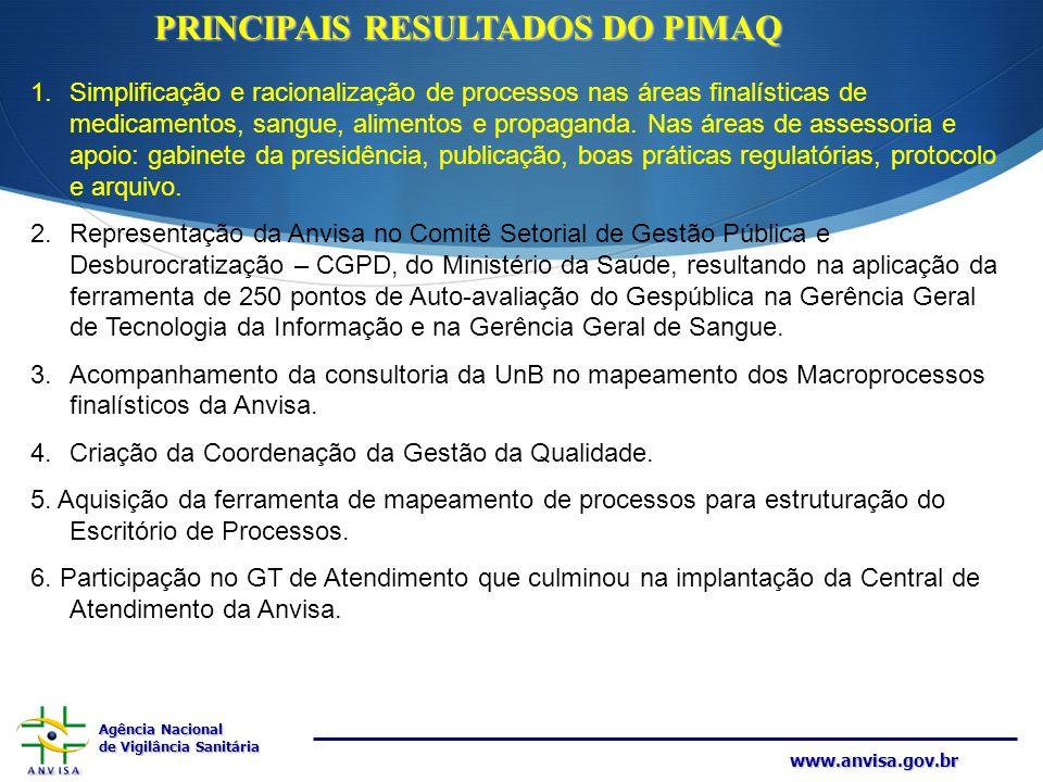 PRINCIPAIS RESULTADOS DO PIMAQ