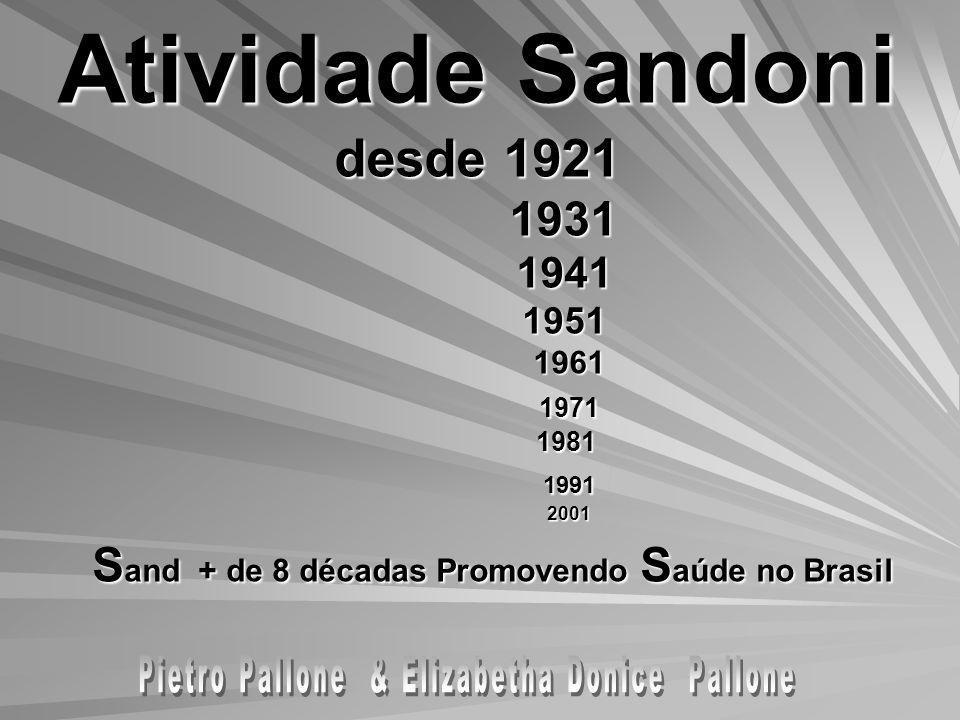 Atividade Sandoni desde 1921 1931 1941 1951 1961 1971 1981 1991 2001